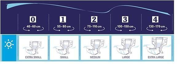 Scutece incontinenta Super Seni Small 10 buc